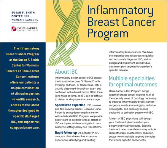 Inflammatory Breast Cancer Program card