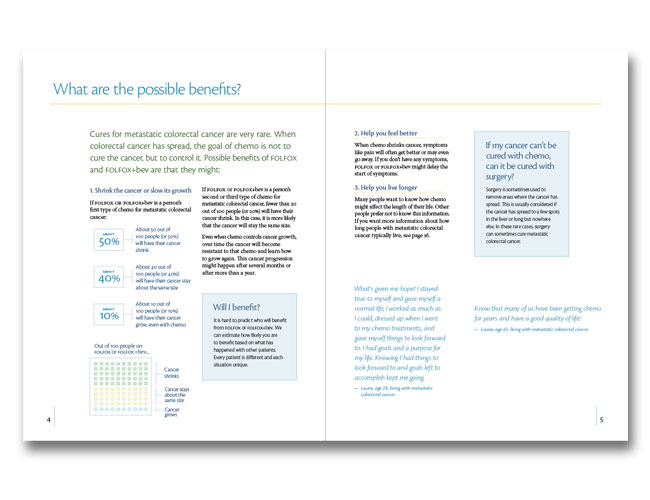 Screenshot showing pages of the Palliative Chemotherapy FOLFOX booklet